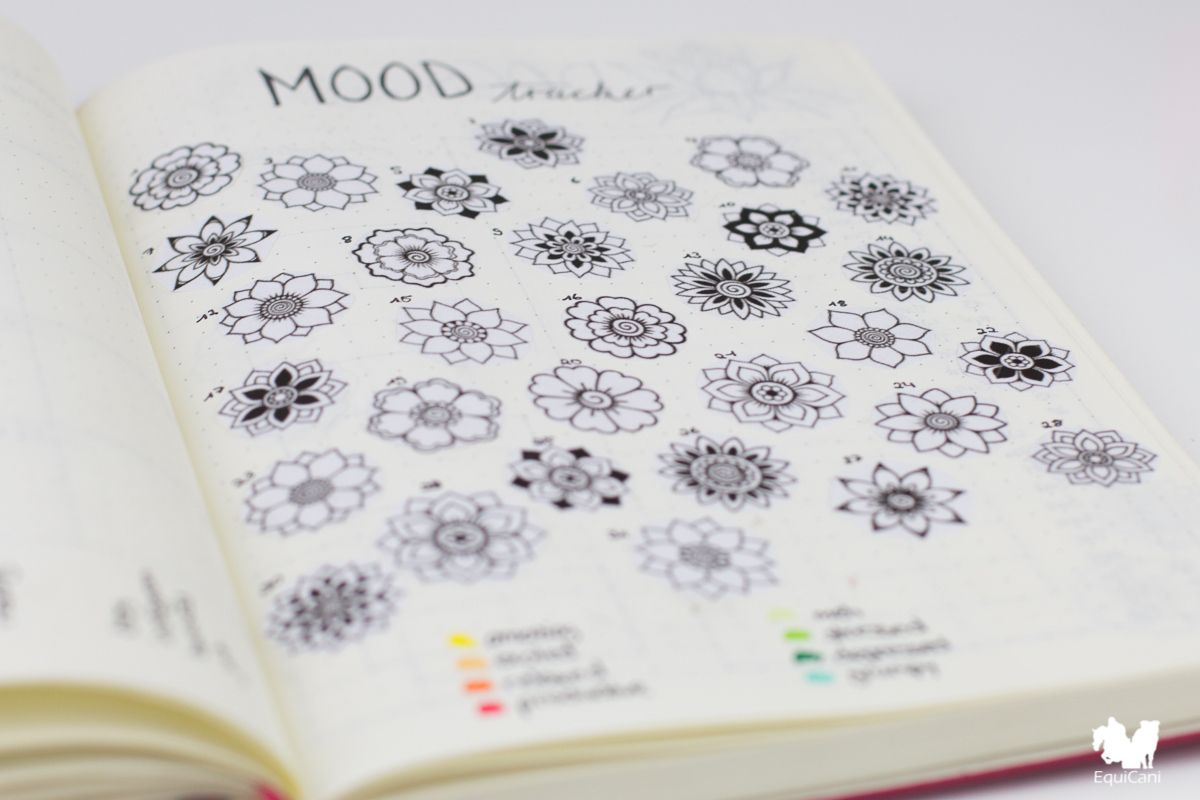 Bullet Journal Plan with me March let spring begin Mood Tracker
