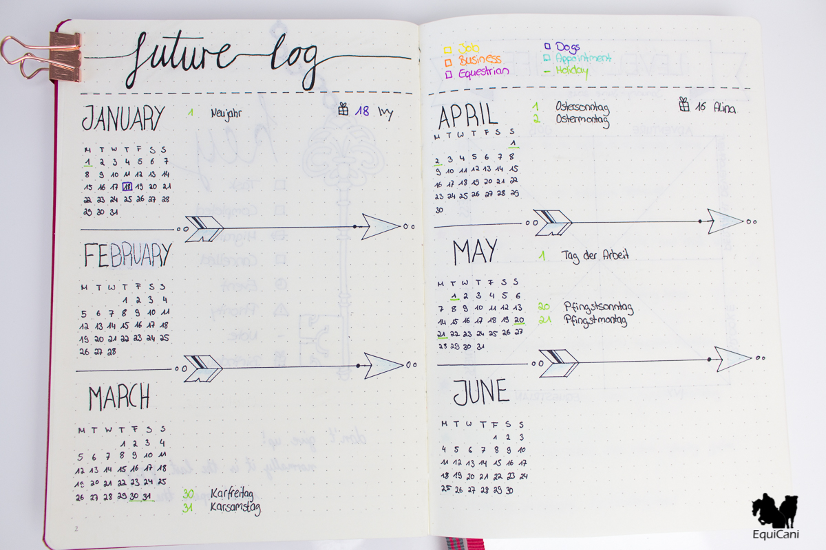 Bullet Journal Setup 2018 Future Log