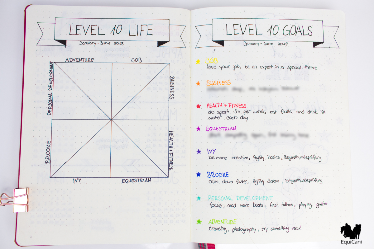 Bullet Journal Setup 2018 Level 10 Life